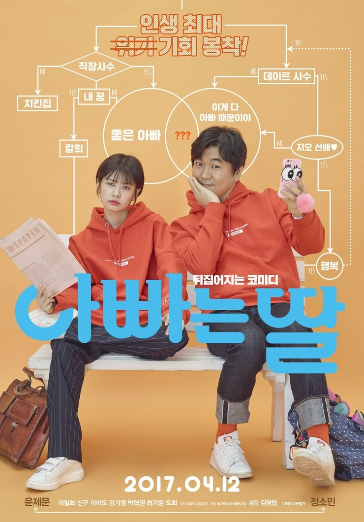 Daddy You, Daughter Me                                  (2017)